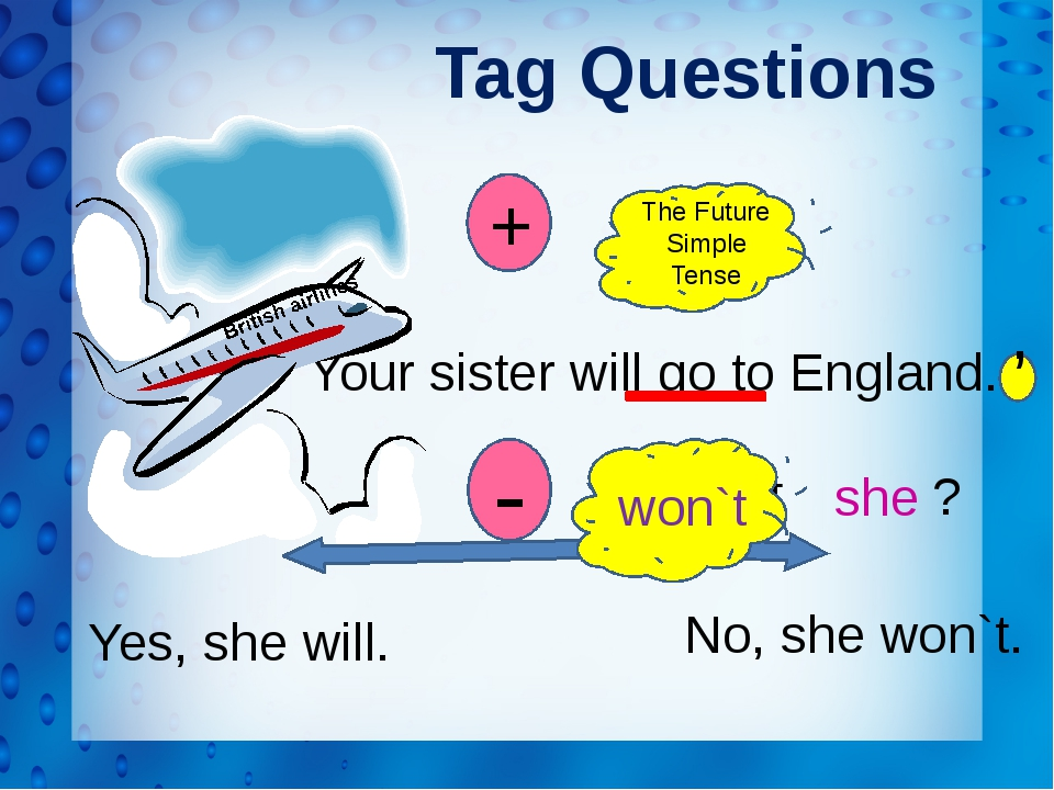 Tag Questions The Future Simple Tense + - will not she ? won`t Your sister wi...