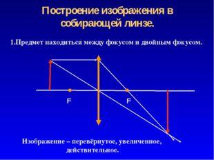 Построение изображения в собирающей линзе. F F Изображение – перевёрнутое, ув