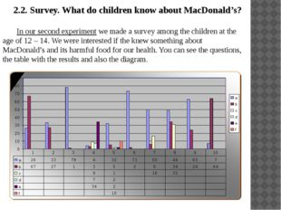 2.2. Survey. What do children know about MacDonald's? 	In our second experime