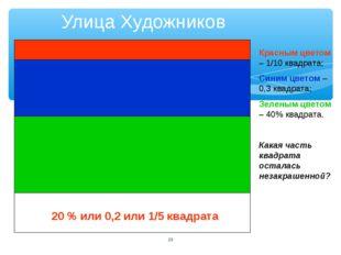 * Улица Художников Красным цветом – 1/10 квадрата; Синим цветом – 0,3 квадрат
