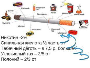 Никотин -2% Синильная кислота ½ часть от Табачный дёготь – в 7,5 р. больше Уг