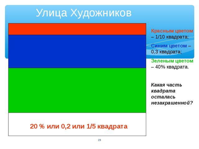 * Улица Художников Красным цветом – 1/10 квадрата; Синим цветом – 0,3 квадрат...