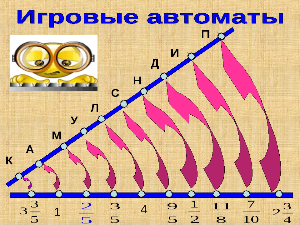 1 4 К А М У Л С Н Д И П