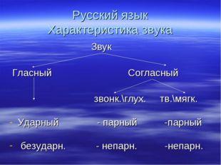 Русский язык Характеристика звука Звук Гласный Согласный звонк.\глух. тв.\мяг