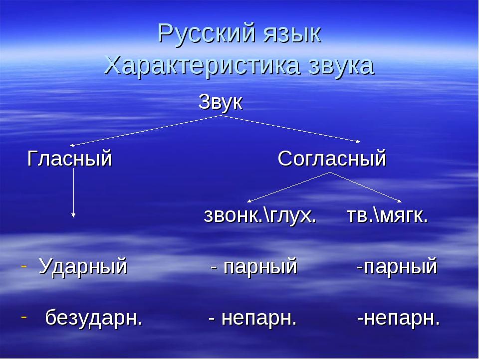 Русский язык Характеристика звука Звук Гласный Согласный звонк.\глух. тв.\мяг...