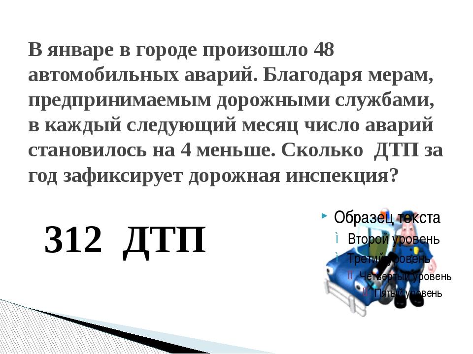 В январе в городе произошло 48 автомобильных аварий. Благодаря мерам, предпри...