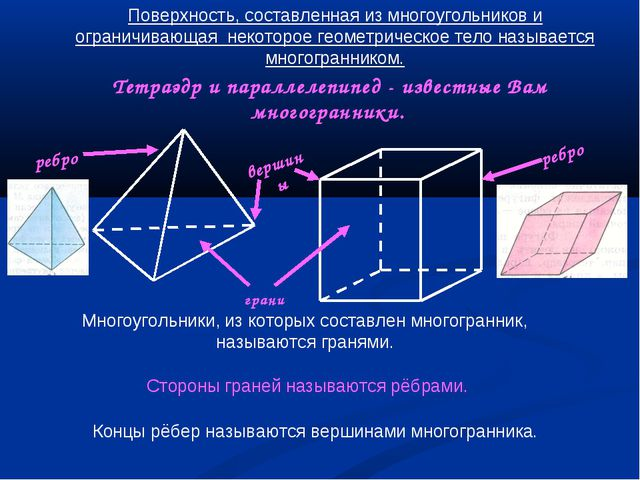 Поверхность, составленная из многоугольников и ограничивающая некоторое геоме...