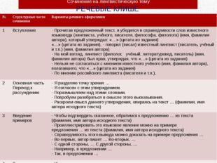 Сочинение на лингвистическую тему РЕЧЕВЫЕ КЛИШЕ № Структурные части сочинения