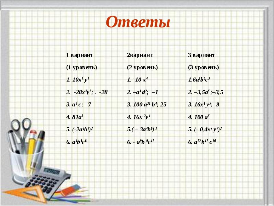 Ответы 1 вариант2вариант3 вариант (1 уровень)(2 уровень)(3 уровень) 1. 1...