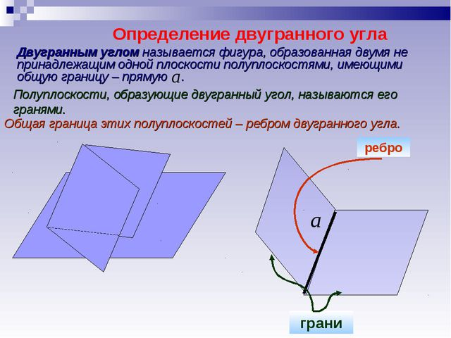 Определение двугранного угла Двугранным углом называется фигура, образованная...