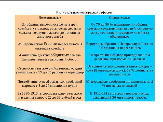 Итоги столыпинской аграрной реформы  ПоложительныеОтрицательные Из общины в...