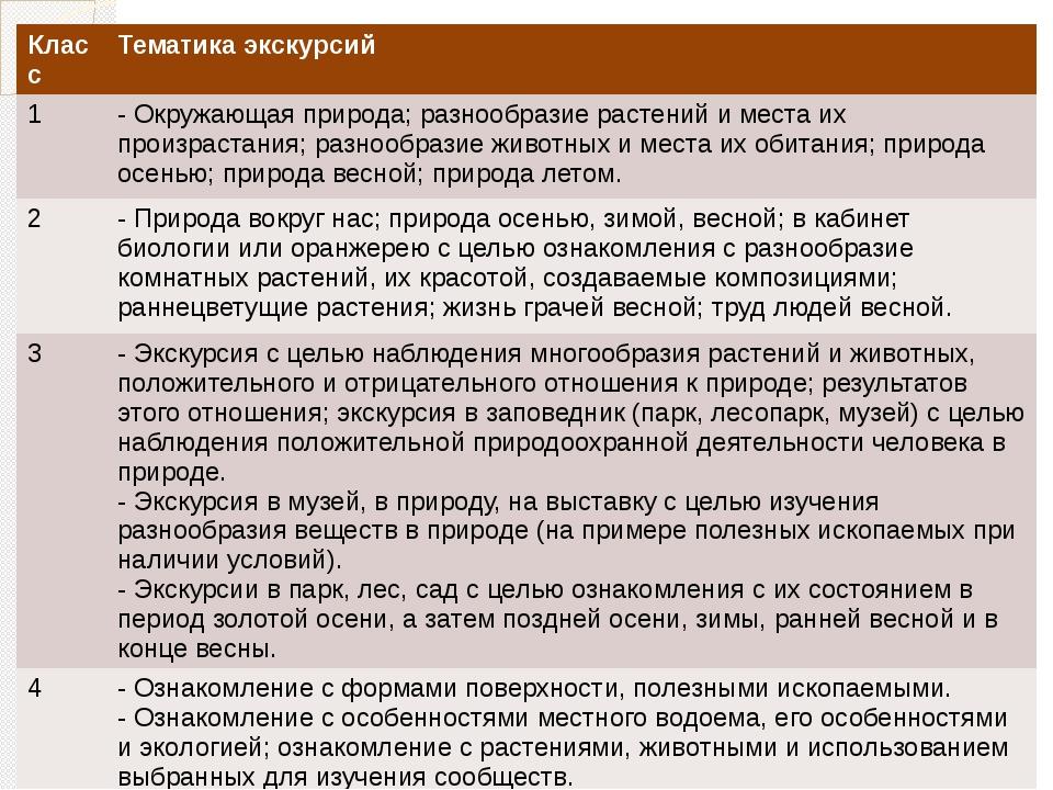 Класс Тематика экскурсий 1 - Окружающая природа; разнообразие растений и мес...