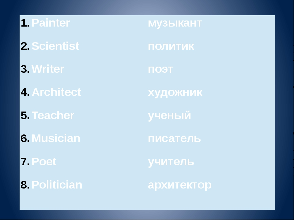 Painter Scientist Writer Architect Teacher Musician Poet Politician музыкант...
