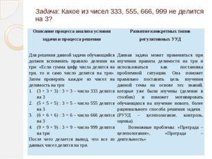 Задача: Какое из чисел 333, 555, 666, 999 не делится на 3? Описание процесса