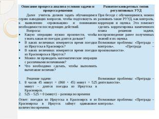 Описание процесса анализа условия задачи и процесса решения Развитие конкретн