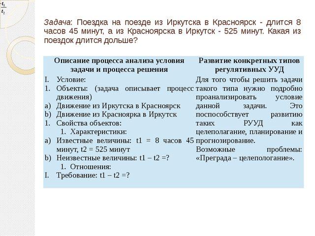 Задача: Поездка на поезде из Иркутска в Красноярск - длится 8 часов 45 минут,...