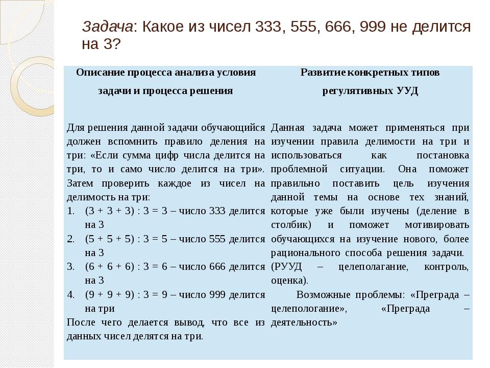 Задача: Какое из чисел 333, 555, 666, 999 не делится на 3? Описание процесса...