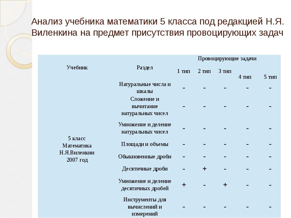 Анализ учебника математики 5 класса под редакцией Н.Я. Виленкина на предмет п...