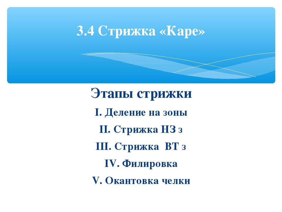 Этапы стрижки I. Деление на зоны II. Стрижка НЗ з III. Стрижка ВТ з IV. Филир...