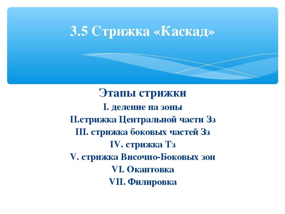 Этапы стрижки I. деление на зоны II.стрижка Центральной части Зз III. стрижка...