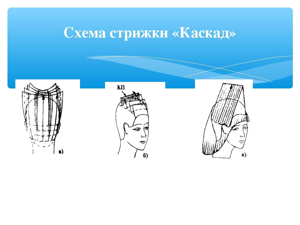 Схемы стрижек каскад 180