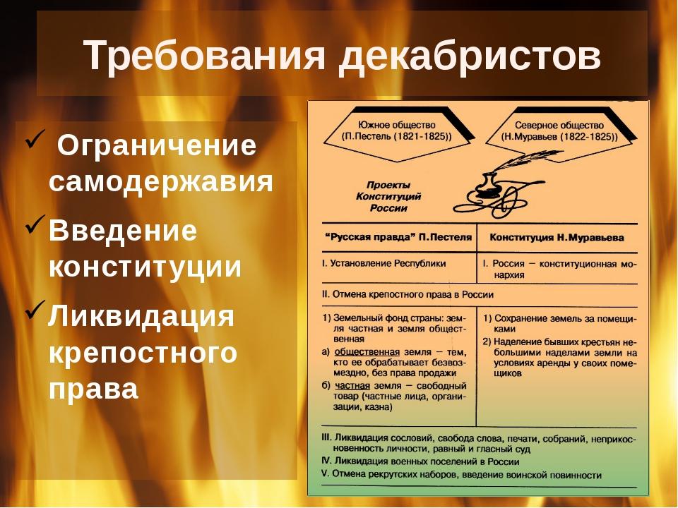 Требования декабристов Ограничение самодержавия Введение конституции Ликвидац...