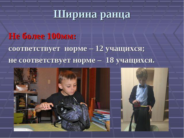 Ширина ранца Не более 100мм: соответствует норме – 12 учащихся; не соответств...