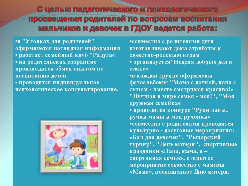 """в """"Уголках для родителей"""" оформляется наглядная информация работает семейный..."""