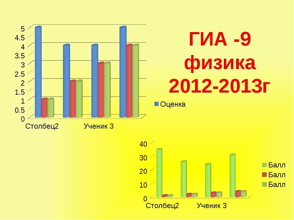 ГИА -9 физика 2012-2013г