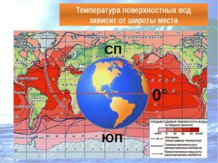 СП ЮП 0° Температура поверхностных вод зависит от широты места