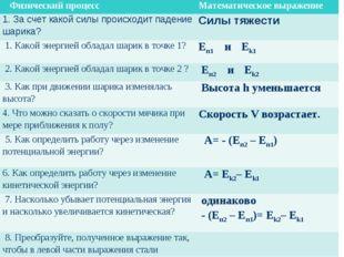 Физический процессМатематическое выражение 1. За счет какой силы происходит
