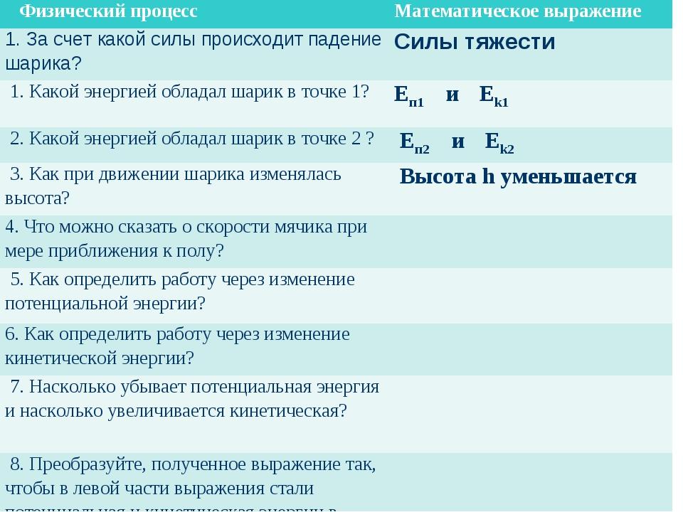 Физический процессМатематическое выражение 1. За счет какой силы происходит...