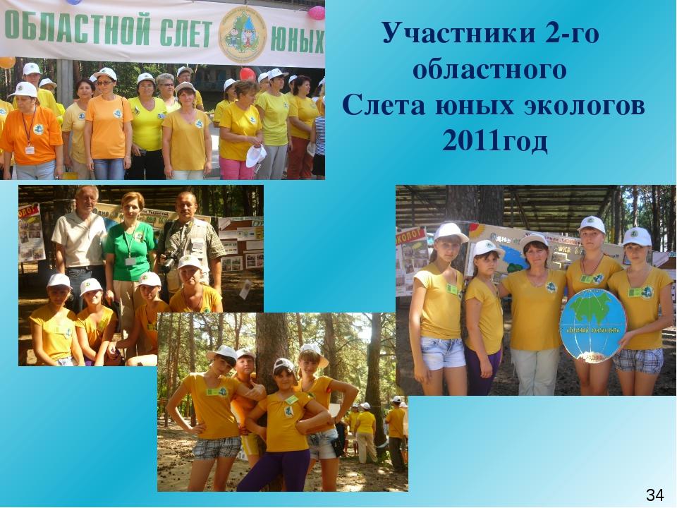 Участники 2-го областного Слета юных экологов 2011год 34