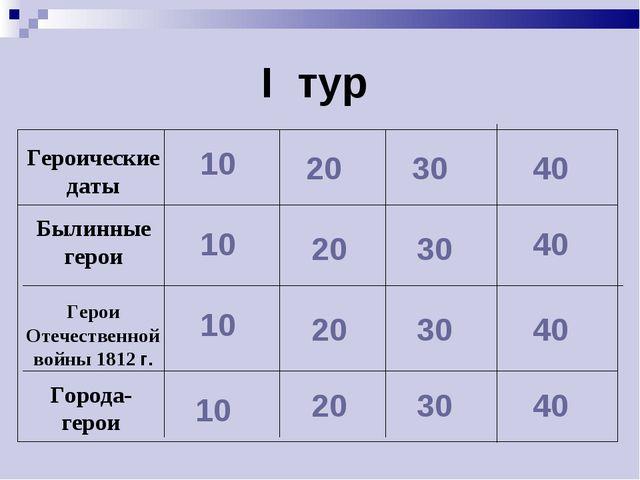I тур 10 10 10 10 20 20 20 20 30 30 30 30 40 40 40 40 Герои Отечественной вой...