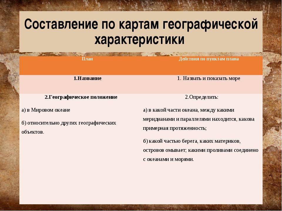 Составление по картам географической характеристики ПланДействия по пунктам...