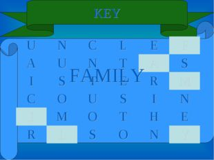 KEY FAMILY UNCLEF AUNTAS ISTERM COUSIN IMOTHE RLS