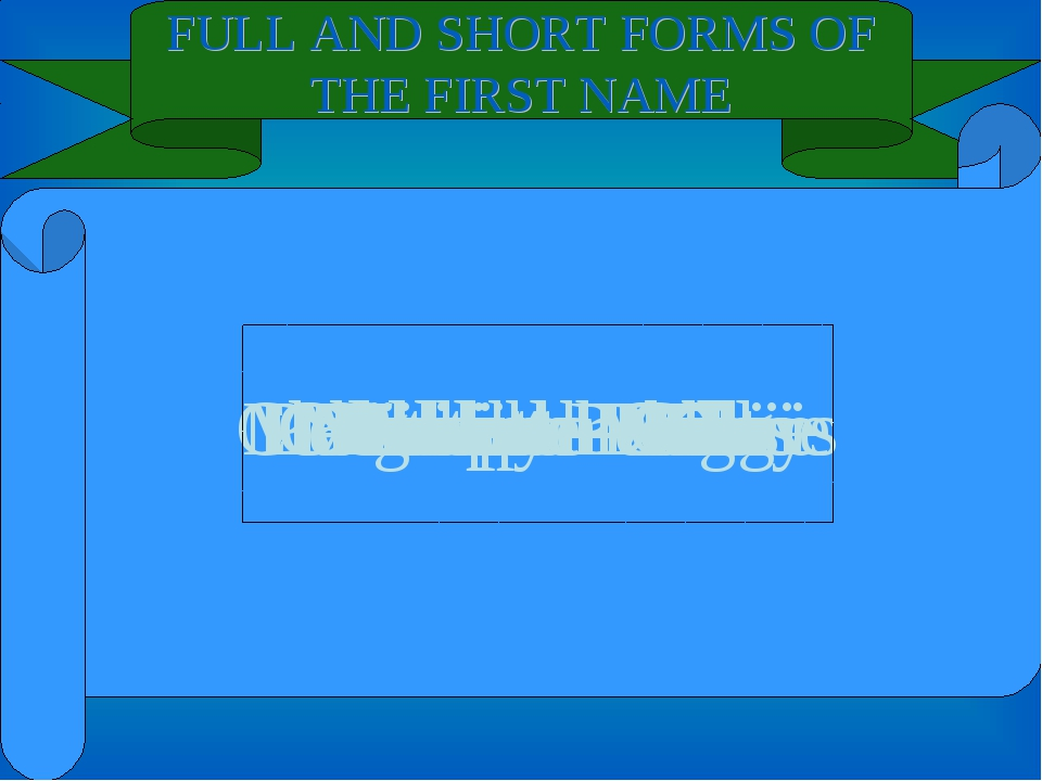 FULL AND SHORT FORMS OF THE FIRST NAME Elisabeth - Liz Stanley - Stan Christo...