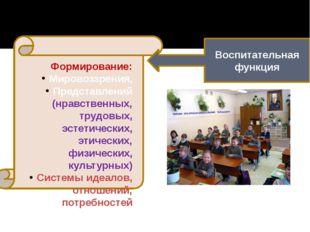 Воспитательная функция Формирование: Мировоззрения, Представлений (нравствен