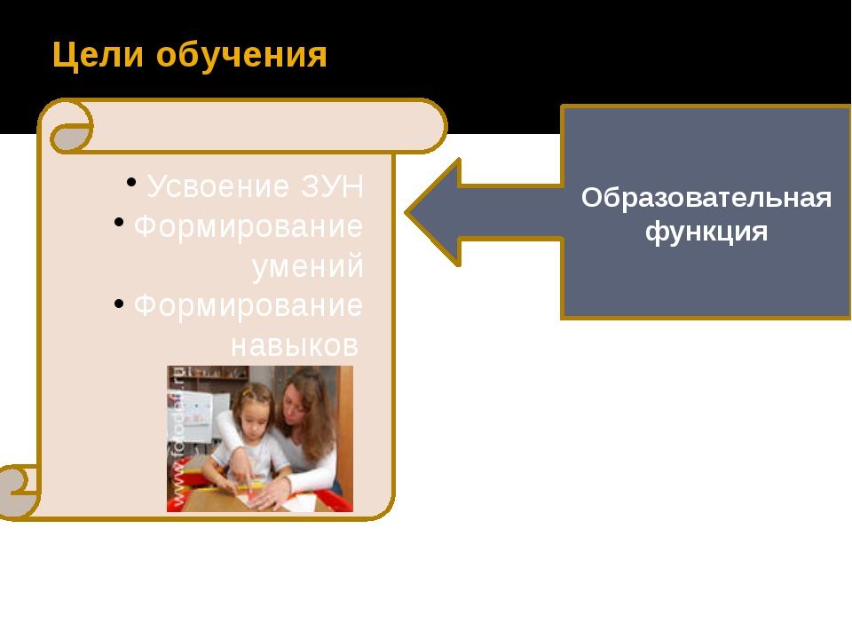 Цели обучения Образовательная функция Усвоение ЗУН Формирование умений Формир...