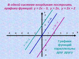 В одной системе координат построить графики функций: у = 2х – 3, у = 2х, у =