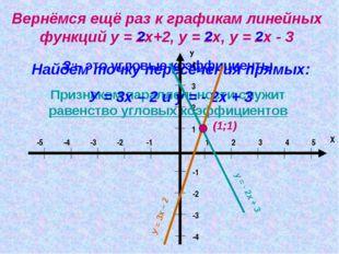 Вернёмся ещё раз к графикам линейных функций у = 2х+2, у = 2х, у = 2х - 3 2 2