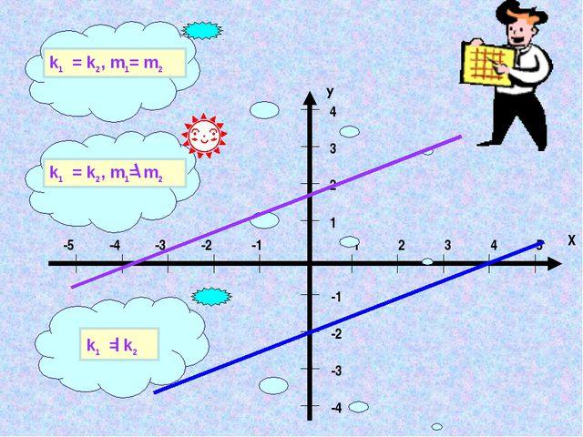 k1 = k2, m1= m2 k1 = k2 k1 = k2, m1= m2