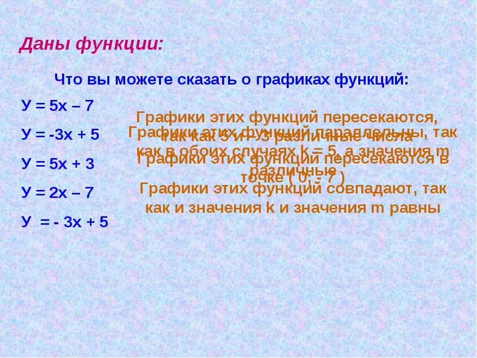 Даны функции: У = 5х – 7 У = -3х + 5 У = 5х + 3 У = 2х – 7 У = - 3х + 5 Что в...