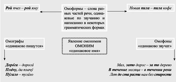 http://rus.1september.ru/2009/07/25-1.jpg