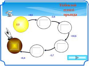 Тізбектей есепті орында 2,3 +4,5 -2,6 +10,5 -1,7 +0,4 Математика. 5 класс. В