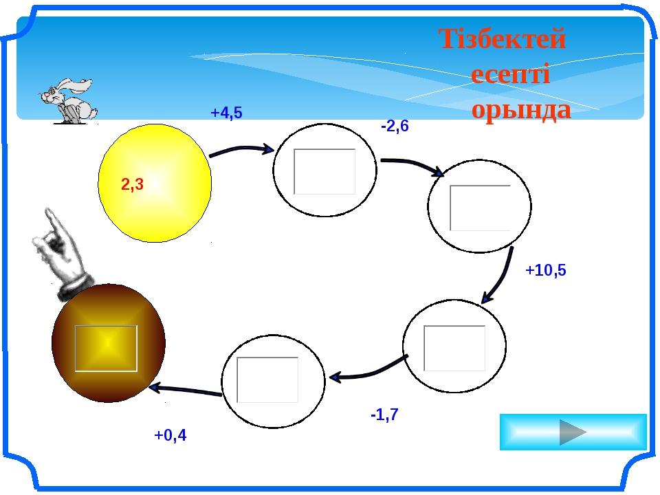 Тізбектей есепті орында 2,3 +4,5 -2,6 +10,5 -1,7 +0,4 Математика. 5 класс. В...