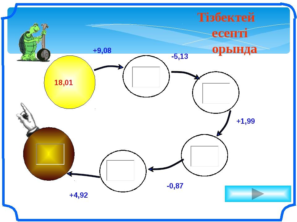 Тізбектей есепті орында 18,01 +9,08 -5,13 +1,99 -0,87 +4,92 Математика. 5 кл...