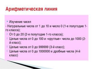 Изучение чисел - Натуральные числа от 1 до 10 и число 0 (1-е полугодие 1-го