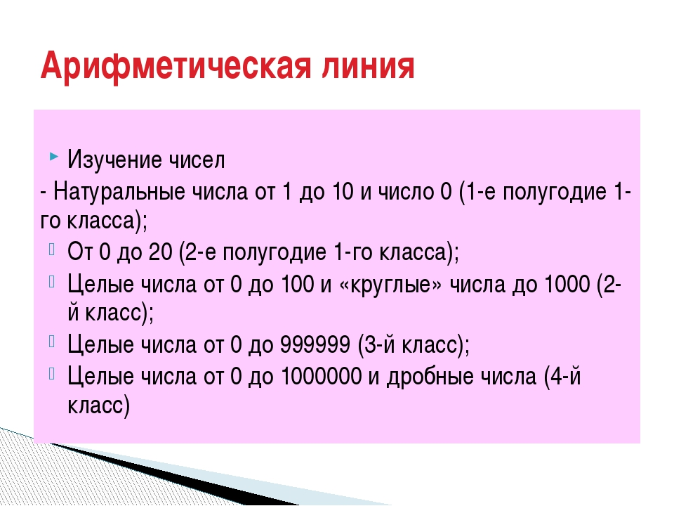 Изучение чисел - Натуральные числа от 1 до 10 и число 0 (1-е полугодие 1-го...