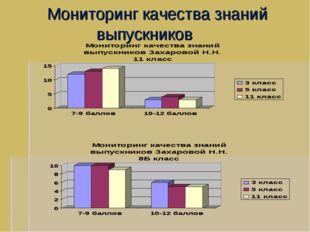 Мониторинг качества знаний выпускников